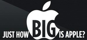 How Big is Apple